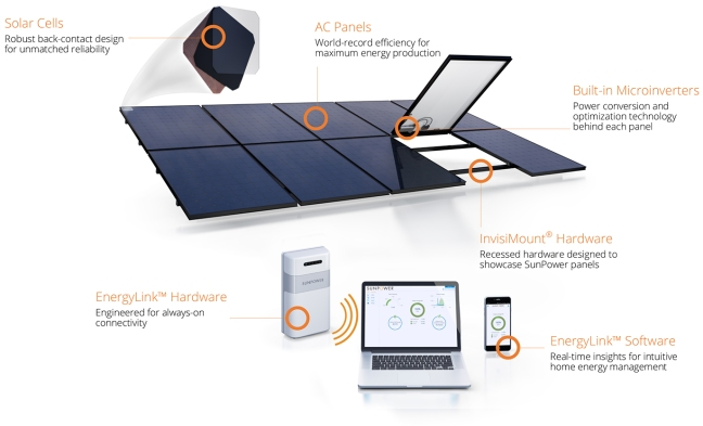 Sunpower-Equinox-f