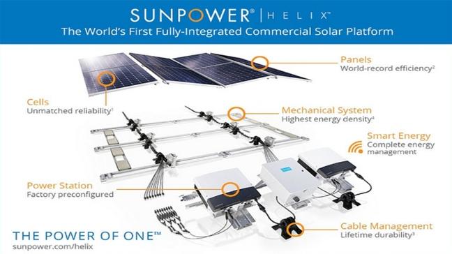 SunPower-Helix-system1