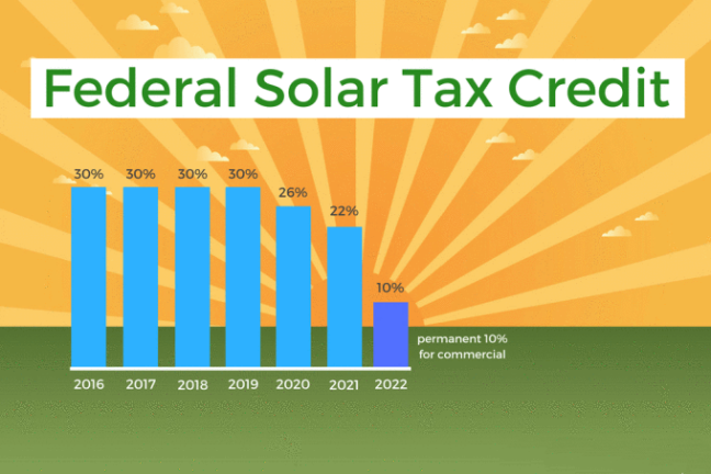 federal-solar-tax-credit-2017_canna_solar